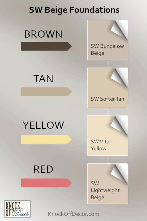 sw beige foundation colors