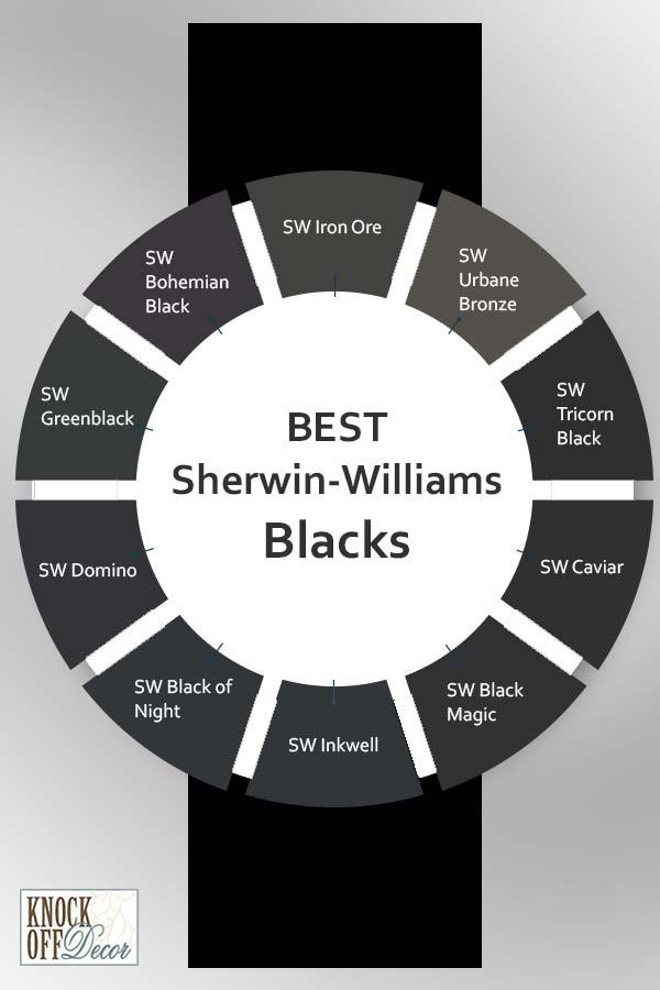 sw blacks list