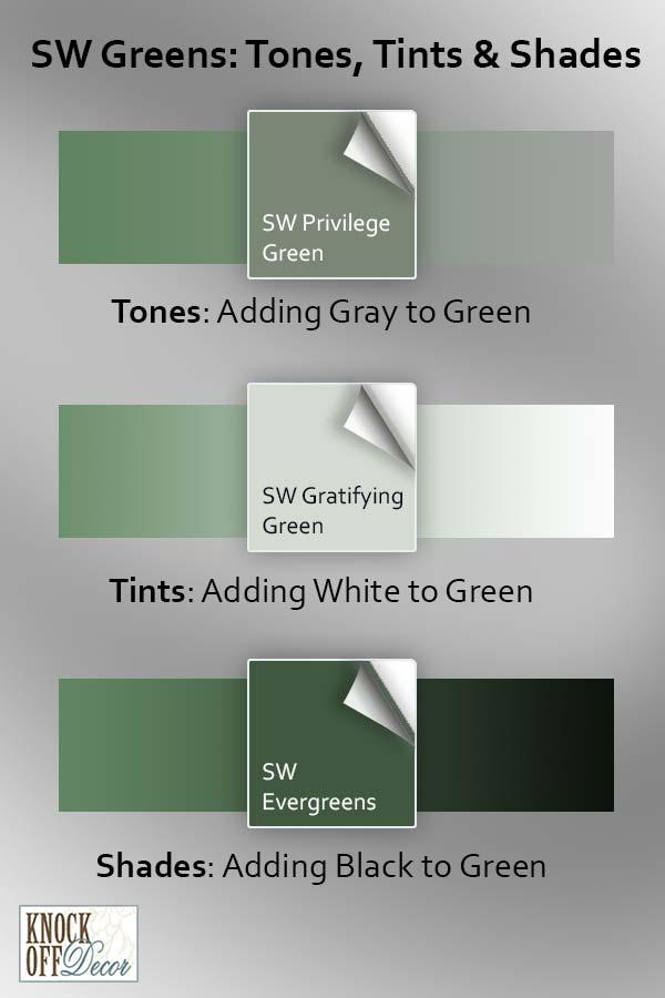 sw green shades