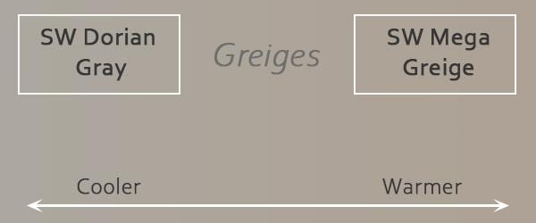 sw greige warm vs cool