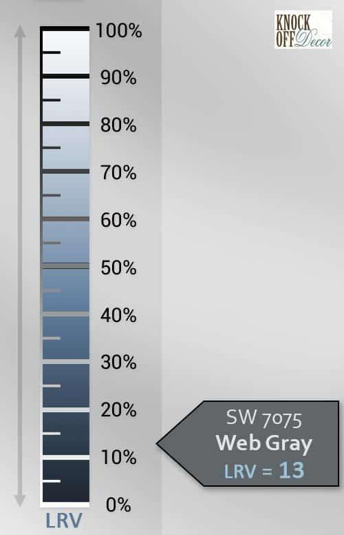 web gray LRV
